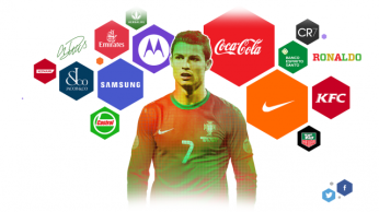 Cristiano Ronaldo's Endorsement Deals